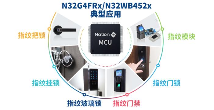 """國民技術:面向智能鎖市場提供""""全系芯片與開源安全解決方案""""!"""