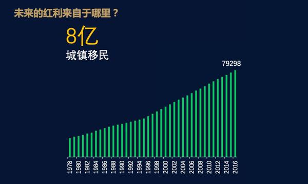 房产增量红利十足 家装向下沉市场普及,房产增量红利十足 家装向下沉市场普及