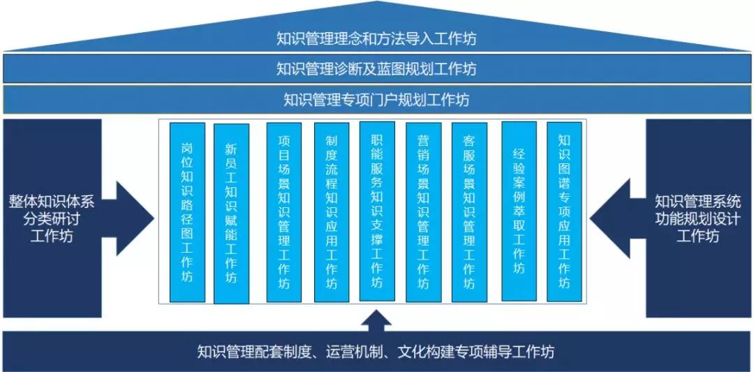 http://www.weixinrensheng.com/zhichang/1192576.html