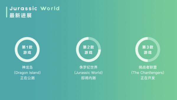 《LandLab区块链游戏的未来畅想》