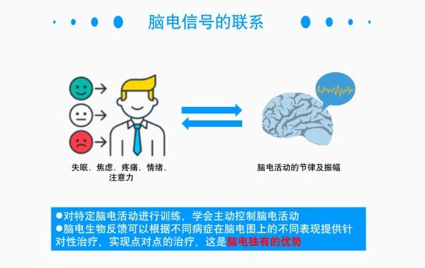 润安杰大脑生物反馈治疗仪:孕产新妈妈焦虑抑郁情绪的管理专家
