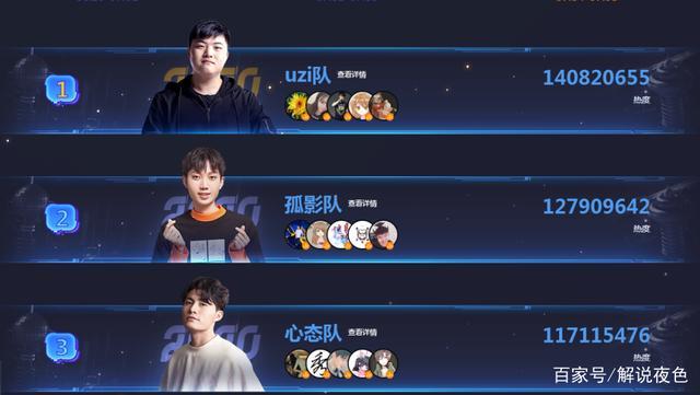 """""""永远滴神""""Uzi夺虎牙粉丝节冠军!R-STAR公会实力有多强?"""