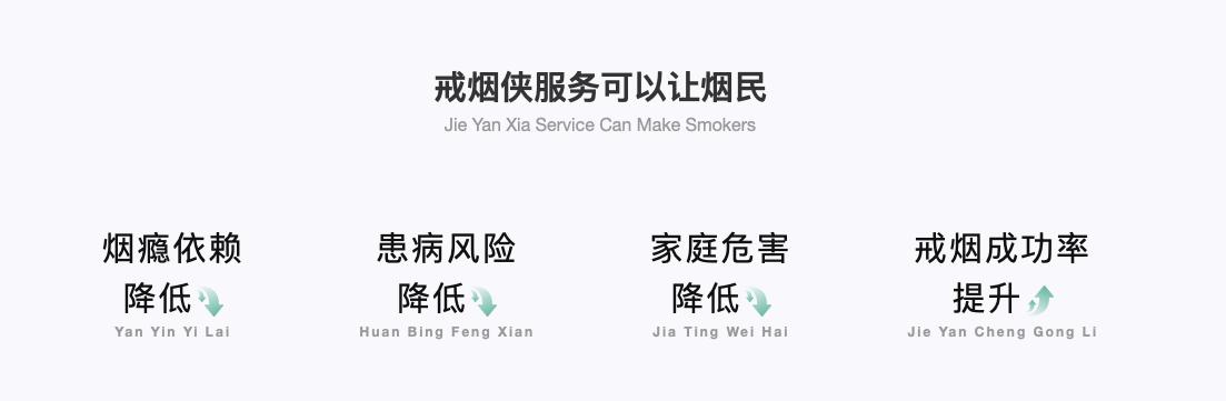 戒烟侠,智慧戒烟,智云寰球,戒烟督导,人工智能大数据,控烟,成功戒烟,戒烟贴,高科技戒烟
