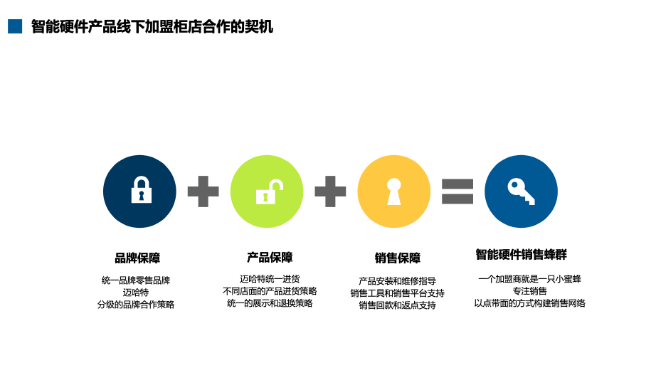 迈哈特,麻雀联盟,智能硬件销售,生态链,销售渠道,销售链,销售生态