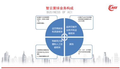AI和大数据翘楚北京智云寰球科技引领行业发展潮流