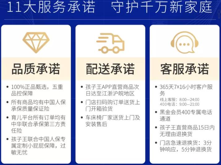 孩子王:全渠道正品保障 品质守护中国新家庭