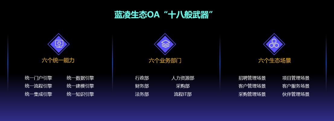 https://office-dingding-tmp-cn-shenzhen.oss-cn-shenzhen.aliyuncs.com/shapes2F340069492212Fcb35587aef257d2a0e208a6258b777799feea89c?Expires=1620304321amp;OSSAccessKeyId=LTAI4Fw3hDk6EMmYfYFyAR1uamp;Signature=2BCSf6cPj0HjQ5qHIiKsef2F1bbe83D