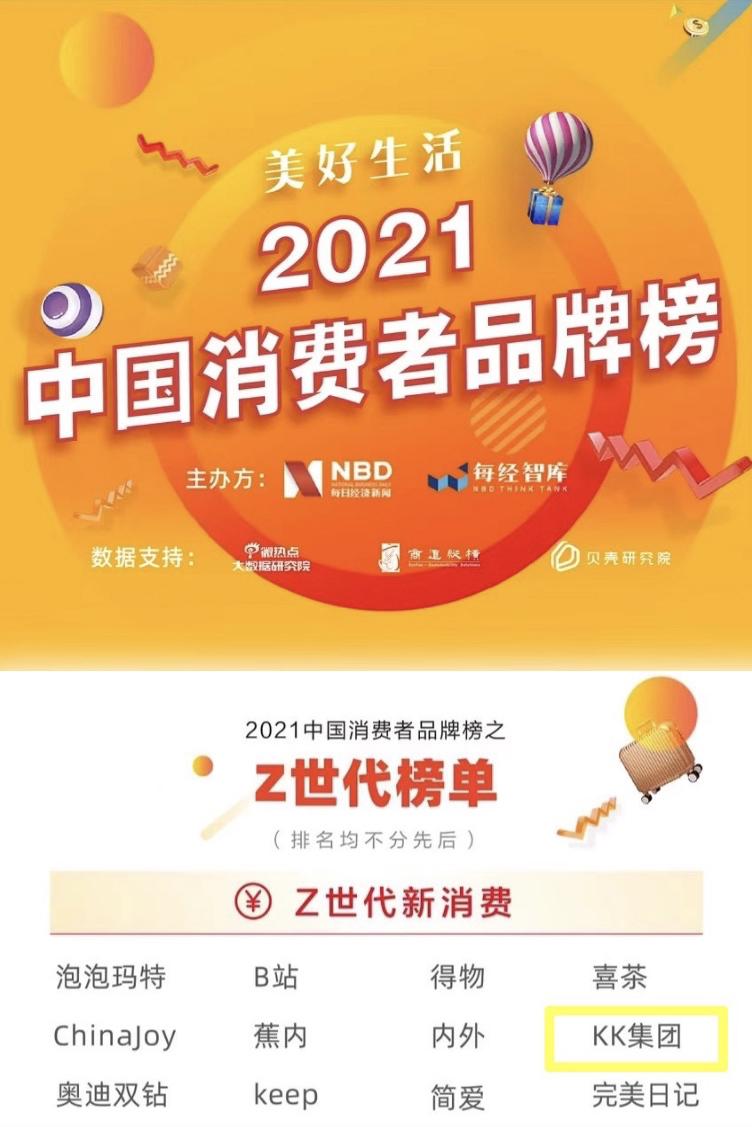创领Z世代消费!KK集团入选2021中国消费者品牌榜